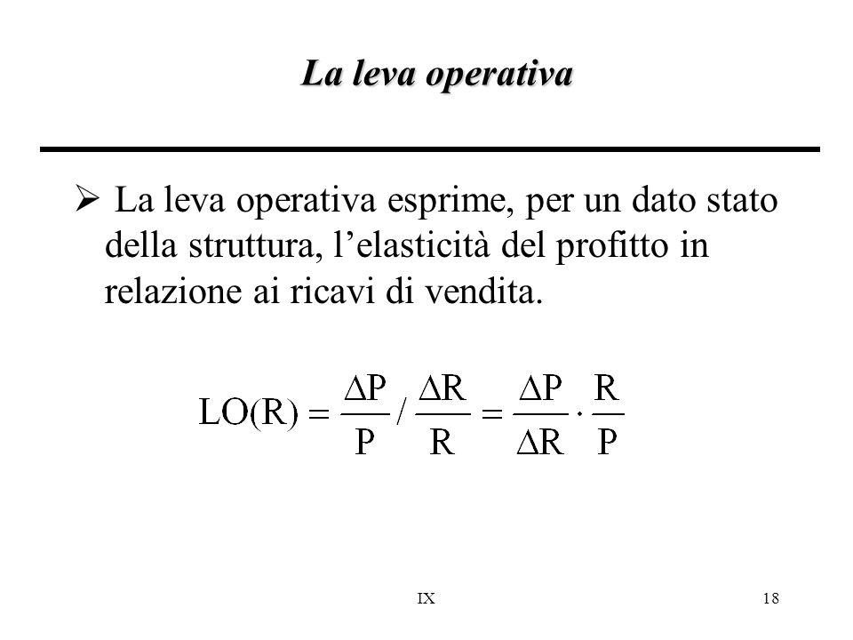 La leva operativa La leva operativa esprime, per un dato stato della struttura, l'elasticità del profitto in relazione ai ricavi di vendita.