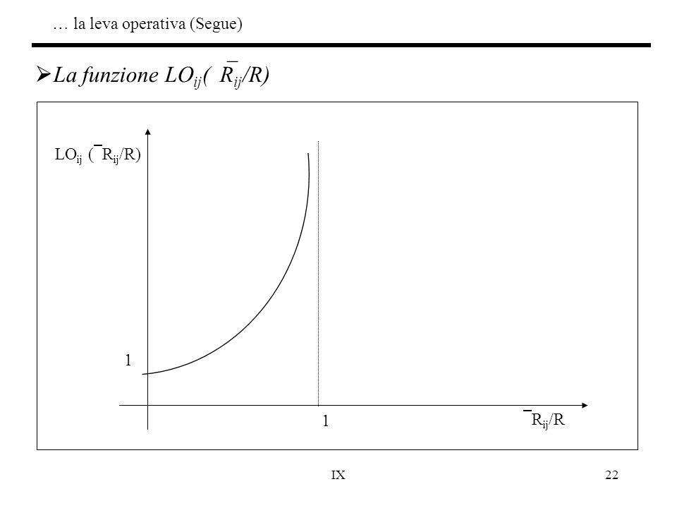La funzione LOij(Rij/R)