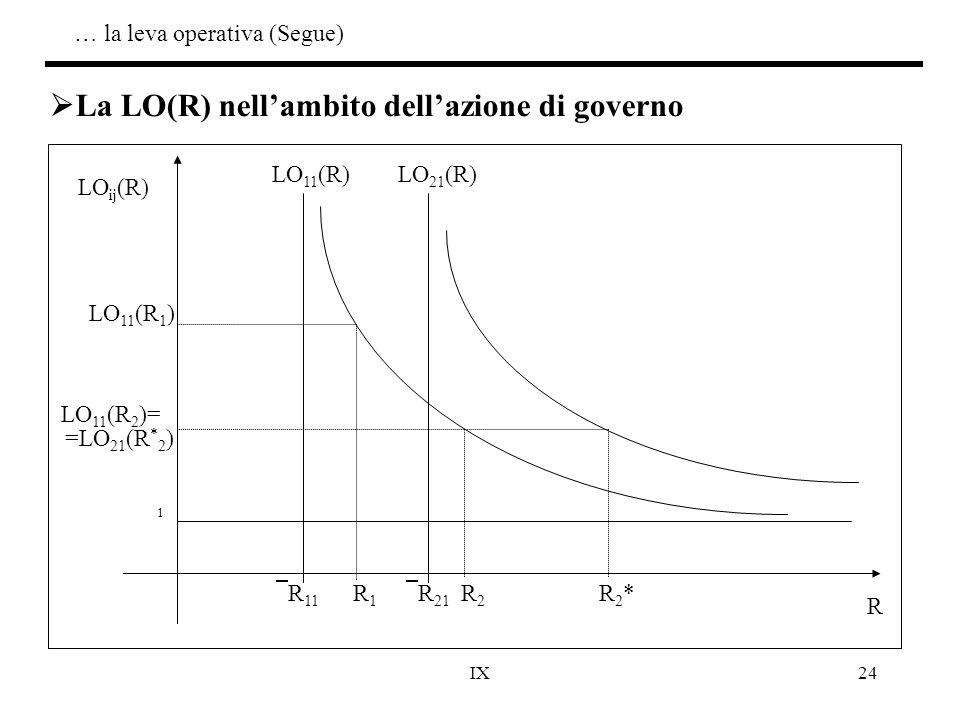 La LO(R) nell'ambito dell'azione di governo
