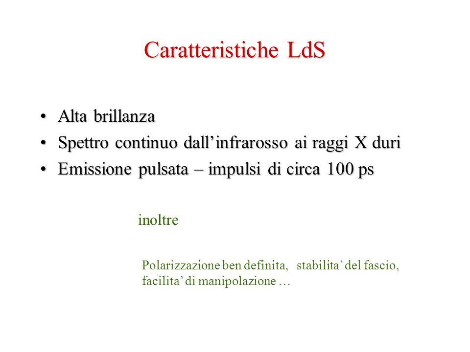 Caratteristiche LdS Alta brillanza