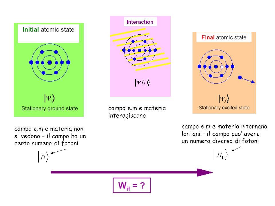 campo e.m e materia interagiscono