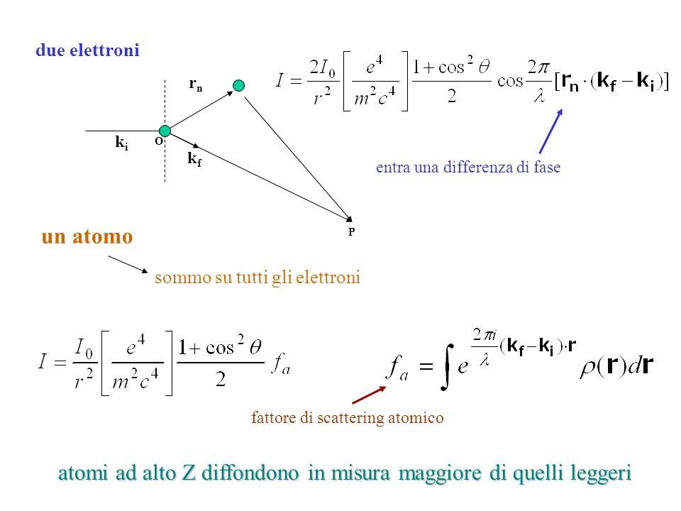 atomi ad alto Z diffondono in misura maggiore di quelli leggeri