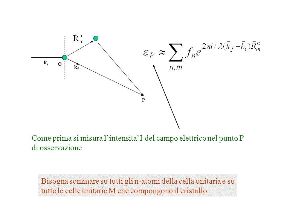 Come prima si misura l'intensita' I del campo elettrico nel punto P