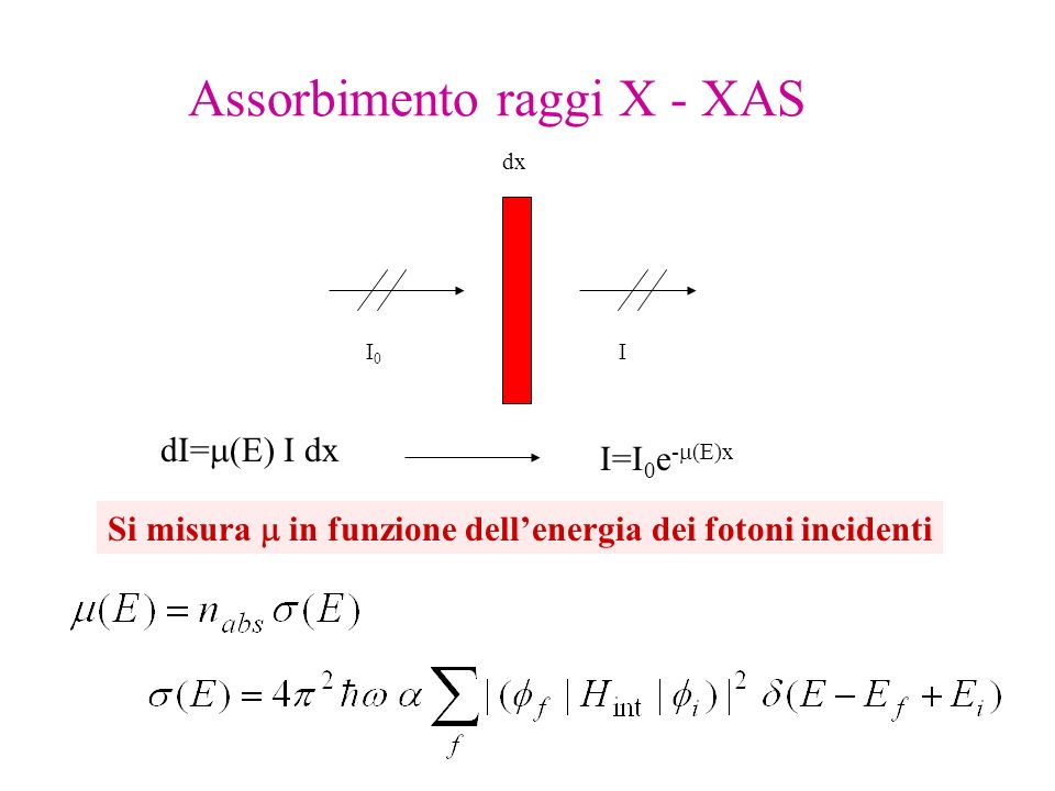 Assorbimento raggi X - XAS