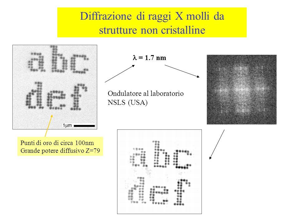 Diffrazione di raggi X molli da strutture non cristalline
