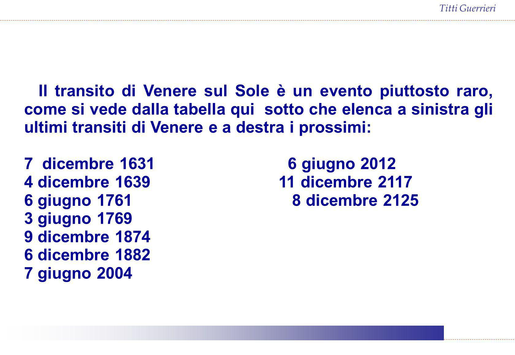 Il transito di Venere sul Sole è un evento piuttosto raro, come si vede dalla tabella qui sotto che elenca a sinistra gli ultimi transiti di Venere e a destra i prossimi: