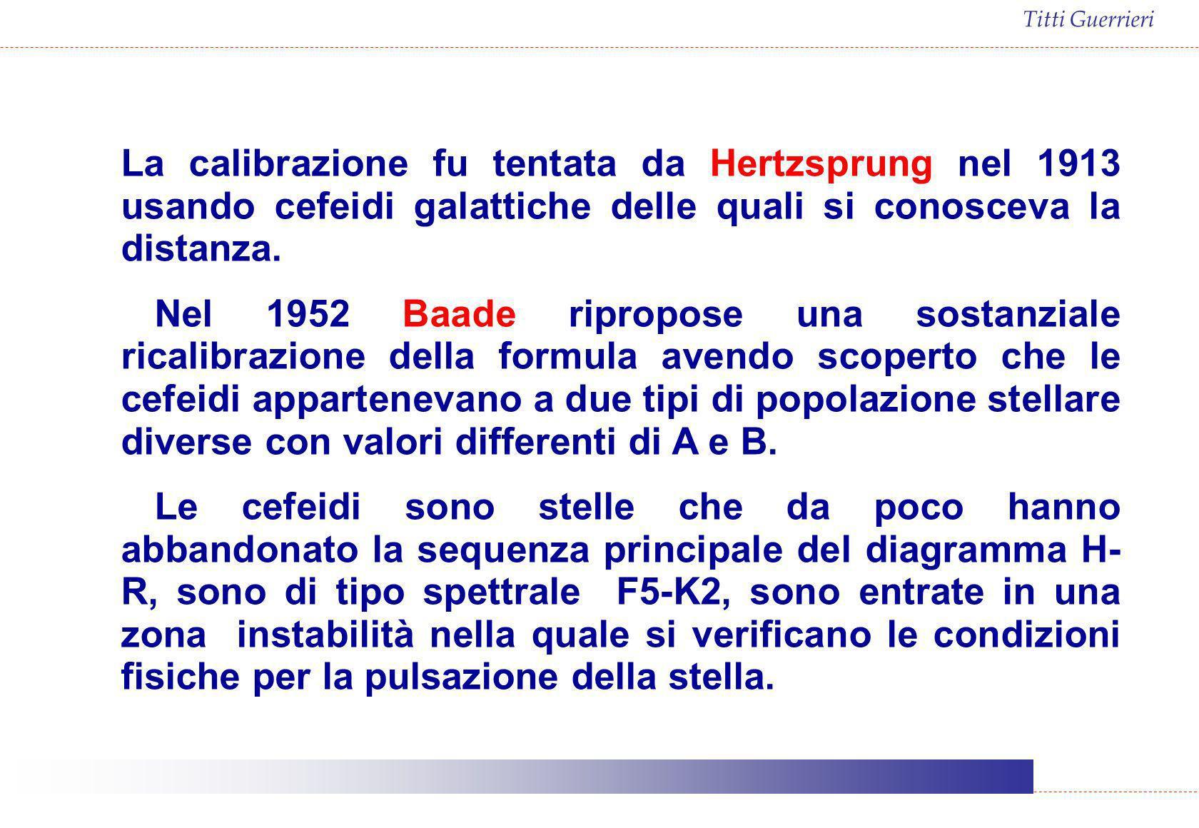 La calibrazione fu tentata da Hertzsprung nel 1913 usando cefeidi galattiche delle quali si conosceva la distanza.