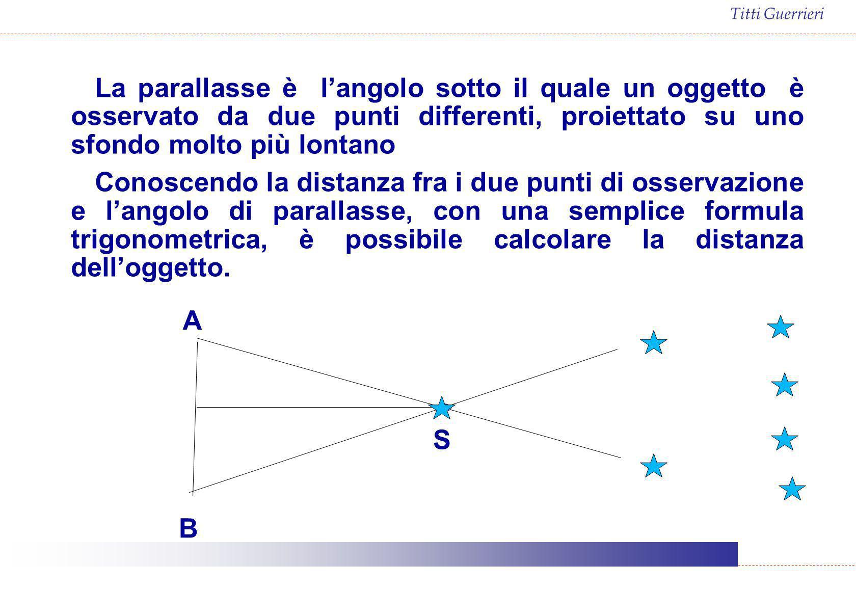 La parallasse è l'angolo sotto il quale un oggetto è osservato da due punti differenti, proiettato su uno sfondo molto più lontano