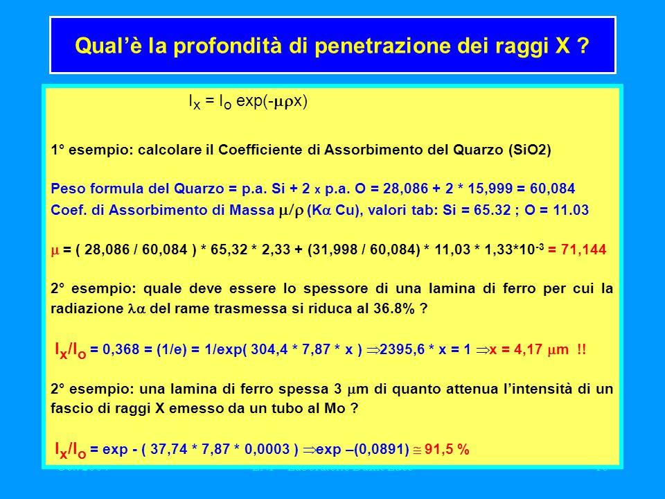 Qual'è la profondità di penetrazione dei raggi X