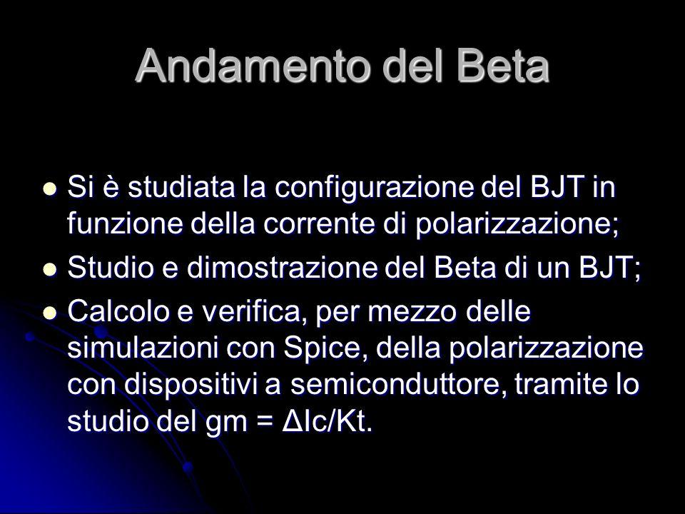 Andamento del Beta Si è studiata la configurazione del BJT in funzione della corrente di polarizzazione;