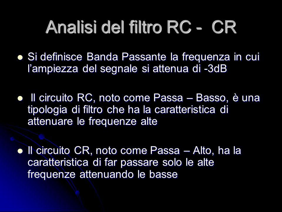Analisi del filtro RC - CR