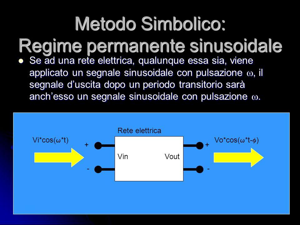 Metodo Simbolico: Regime permanente sinusoidale
