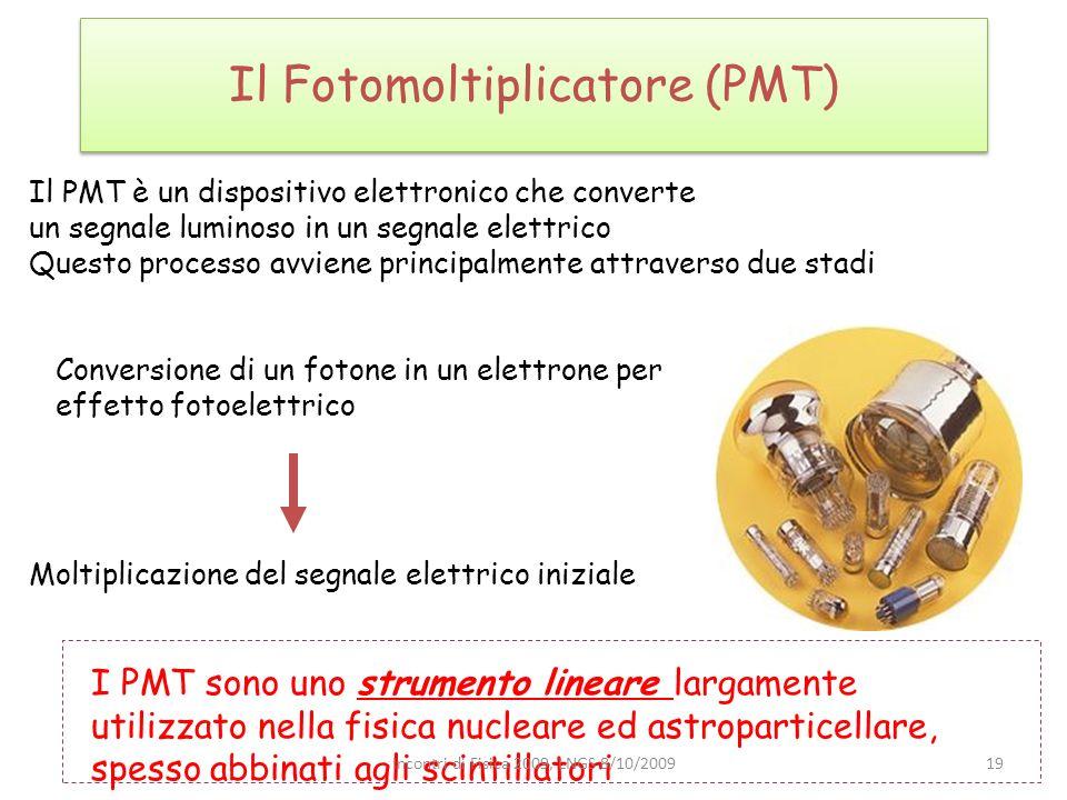 Il Fotomoltiplicatore (PMT)