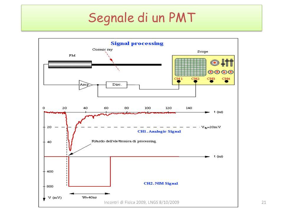 Incontri di Fisica 2009, LNGS 8/10/2009