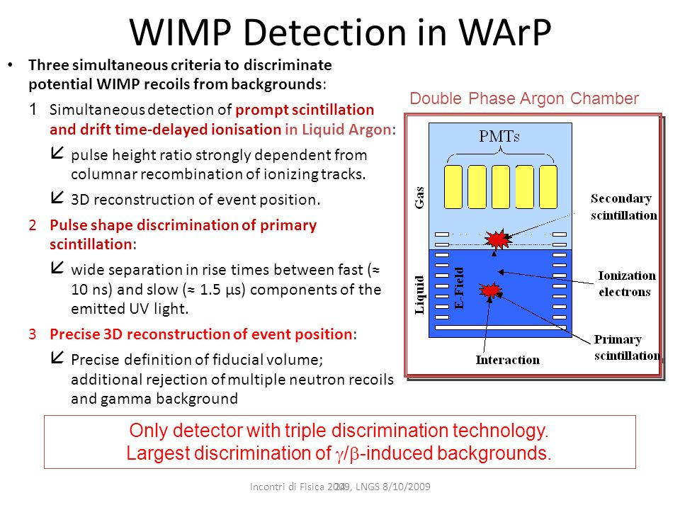 WIMP Detection in WArP Three simultaneous criteria to discriminate potential WIMP recoils from backgrounds: