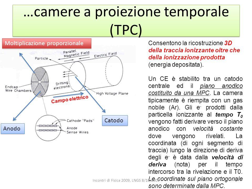 …camere a proiezione temporale (TPC)
