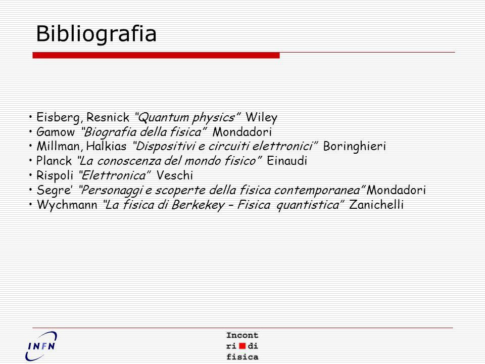 Bibliografia Eisberg, Resnick Quantum physics Wiley