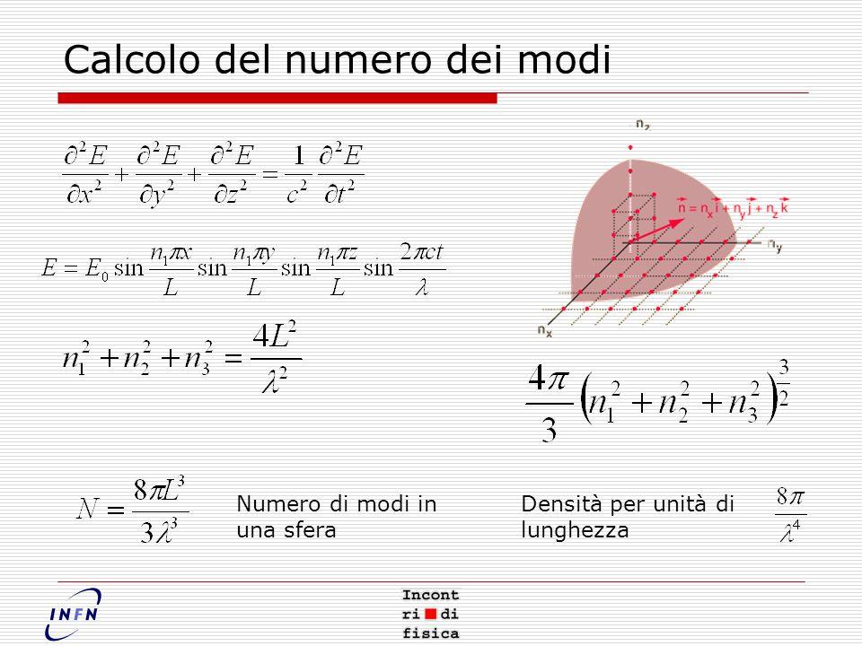 Calcolo del numero dei modi