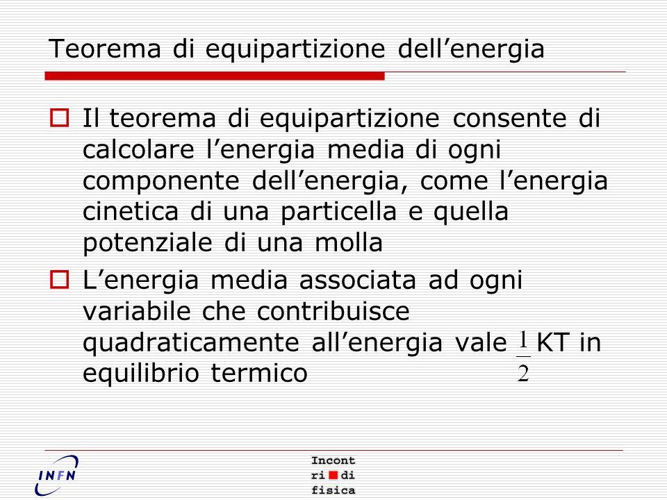 Teorema di equipartizione dell'energia