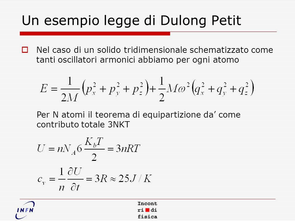 Un esempio legge di Dulong Petit