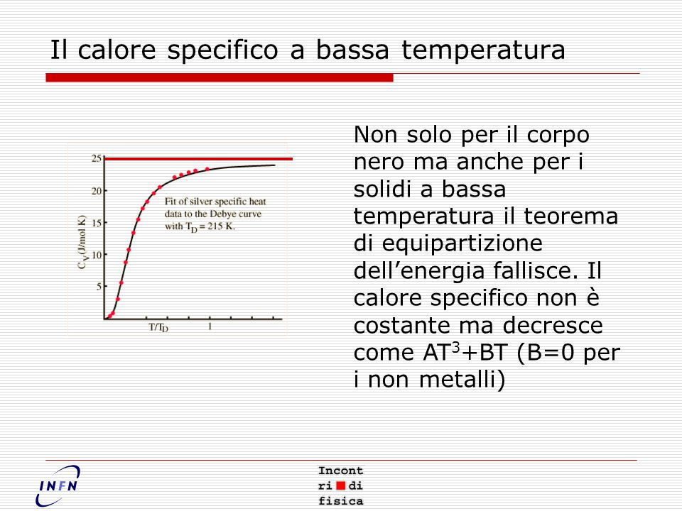 Il calore specifico a bassa temperatura