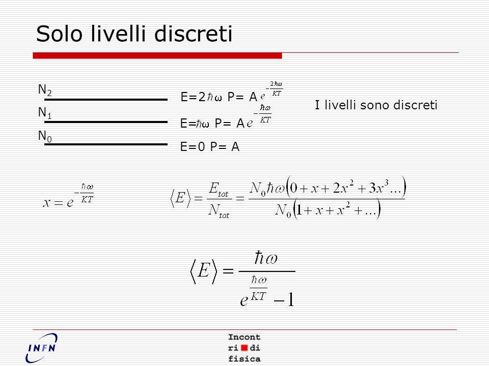 Solo livelli discreti N2 E=2 w P= A I livelli sono discreti N1