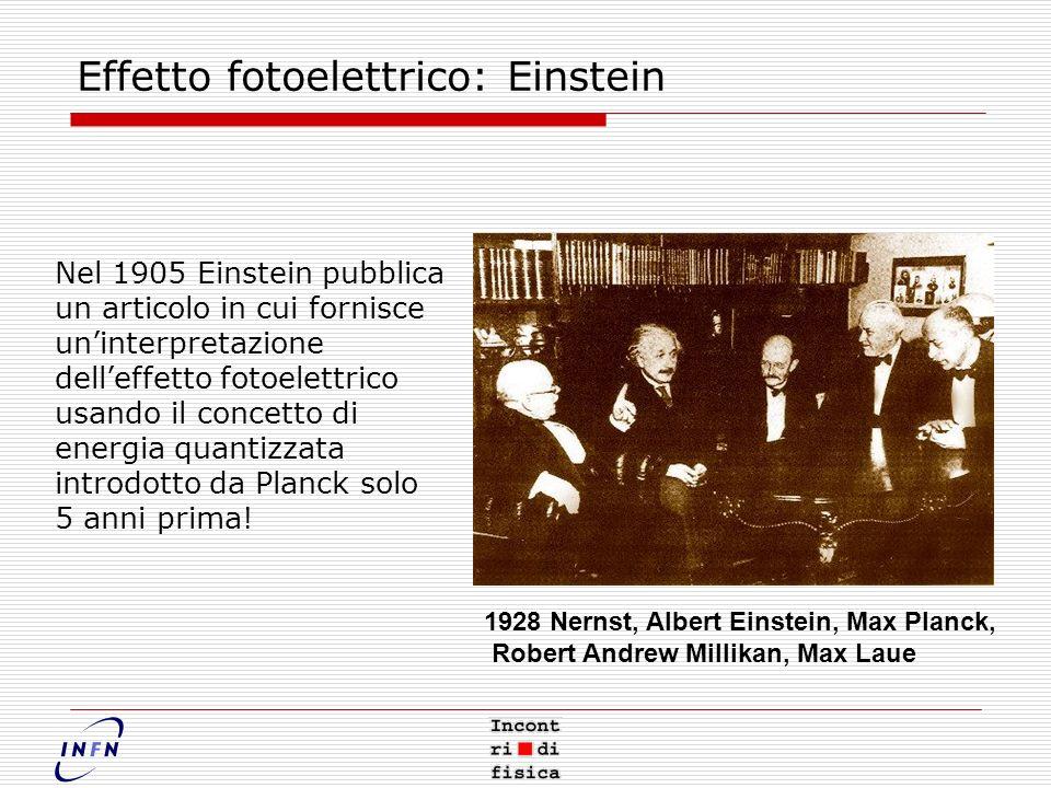 Effetto fotoelettrico: Einstein
