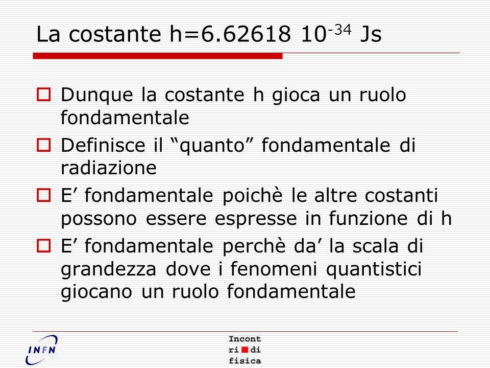 La costante h=6.62618 10-34 Js Dunque la costante h gioca un ruolo fondamentale. Definisce il quanto fondamentale di radiazione.