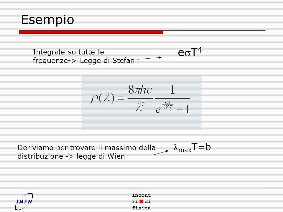 Esempio esT4. Integrale su tutte le frequenze-> Legge di Stefan.