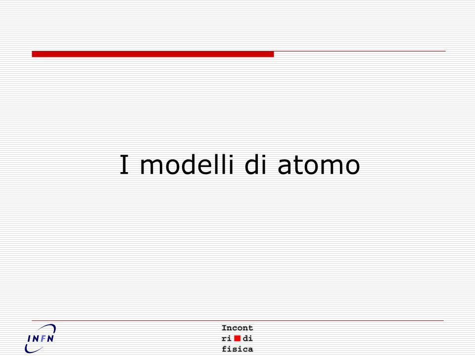 I modelli di atomo