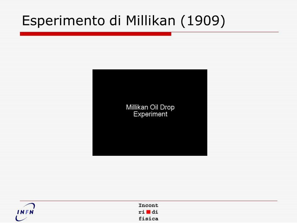 Esperimento di Millikan (1909)