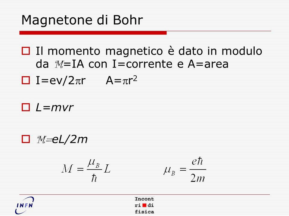 Magnetone di Bohr Il momento magnetico è dato in modulo da M=IA con I=corrente e A=area. I=ev/2pr A=pr2.