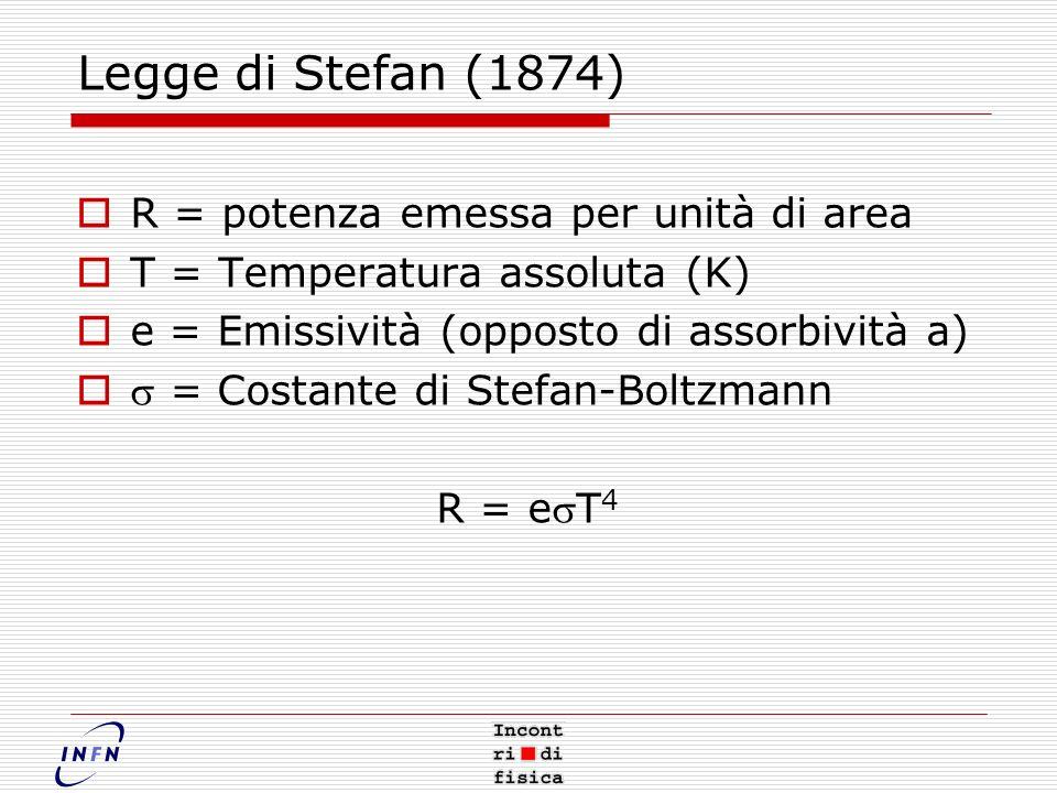Legge di Stefan (1874) R = potenza emessa per unità di area