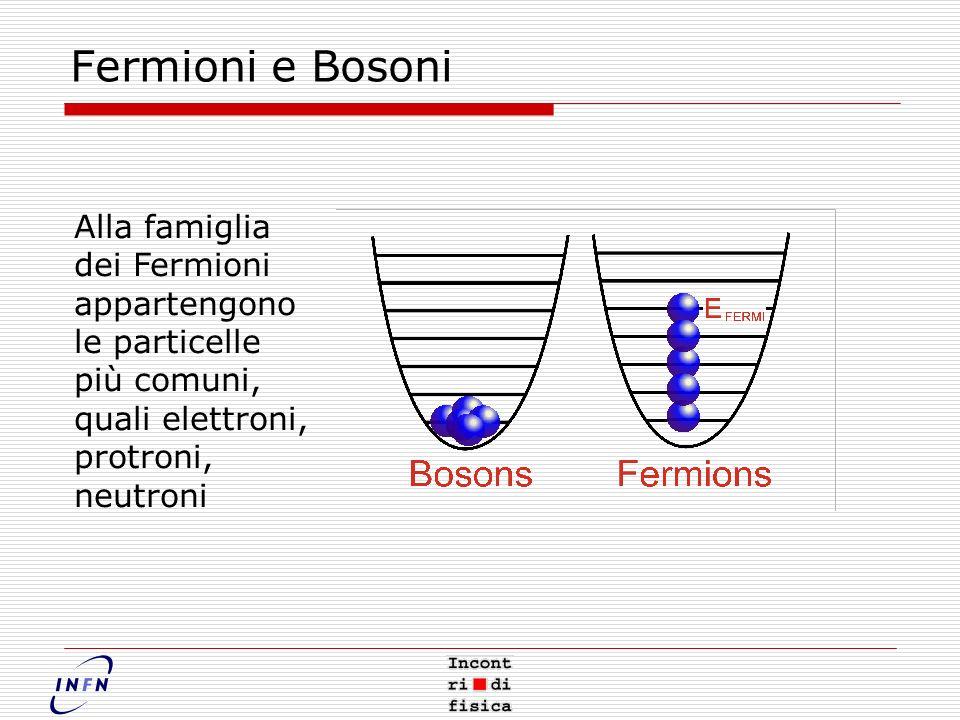 Fermioni e Bosoni Alla famiglia dei Fermioni appartengono le particelle più comuni, quali elettroni, protroni, neutroni.