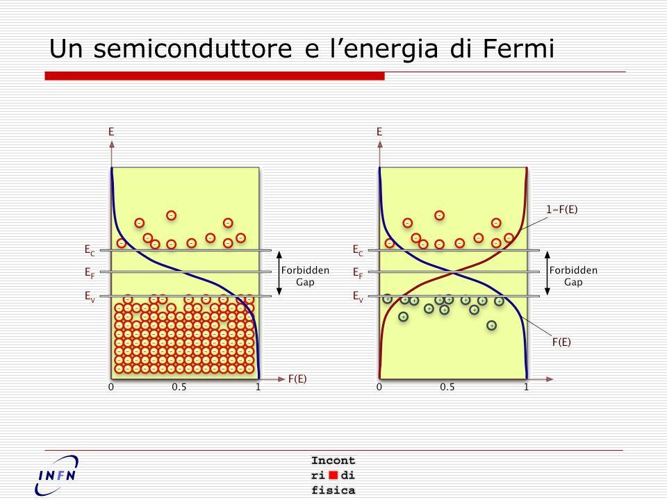 Un semiconduttore e l'energia di Fermi