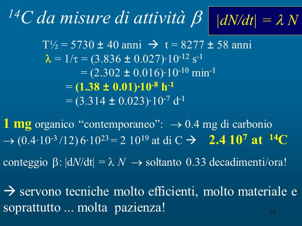 14C da misure di attività 