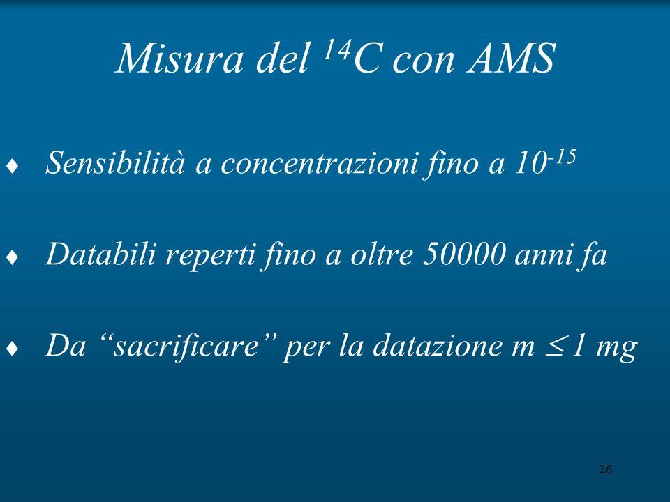 Misura del 14C con AMS Sensibilità a concentrazioni fino a 10-15