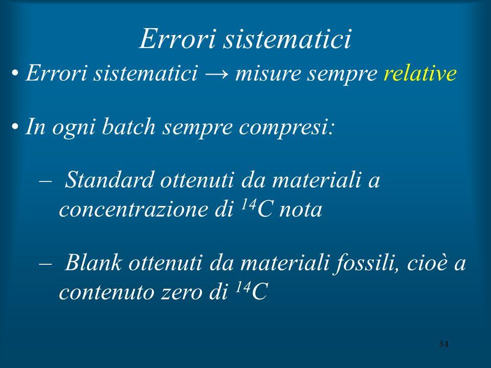 Errori sistematici Errori sistematici → misure sempre relative