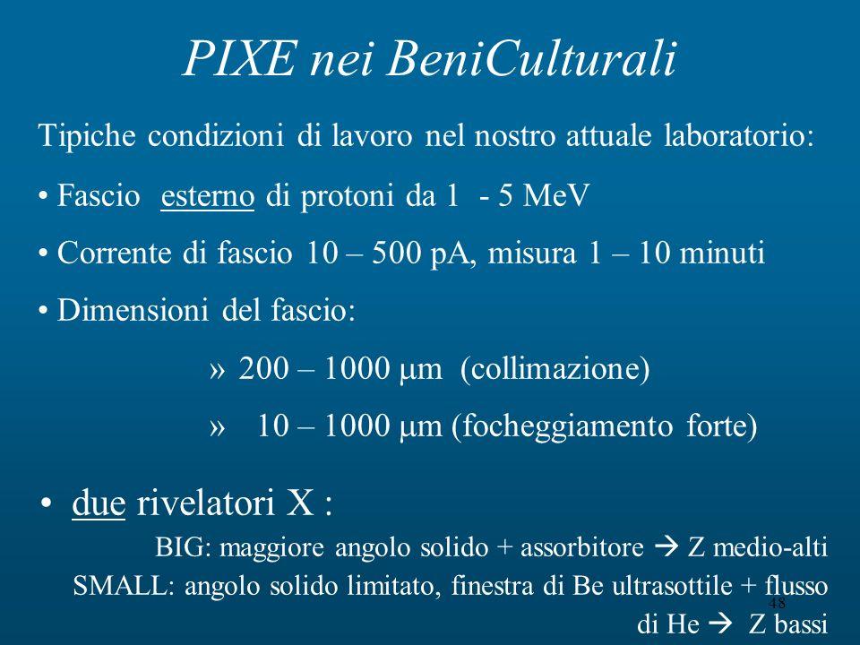 PIXE nei BeniCulturali