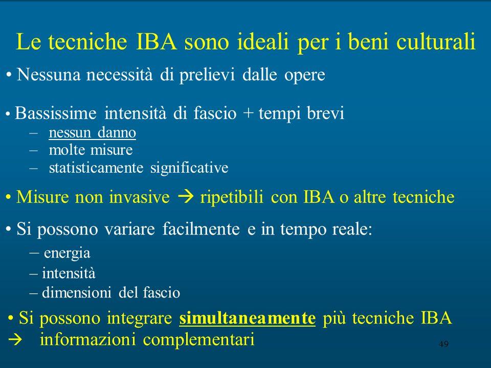 Le tecniche IBA sono ideali per i beni culturali