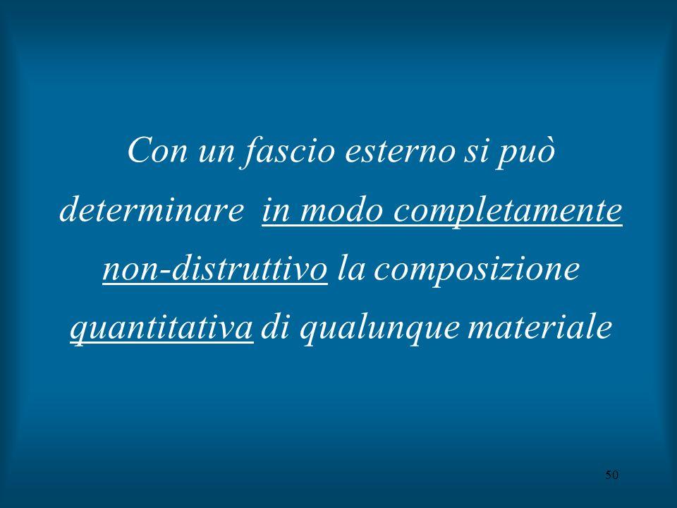 Con un fascio esterno si può determinare in modo completamente non-distruttivo la composizione quantitativa di qualunque materiale