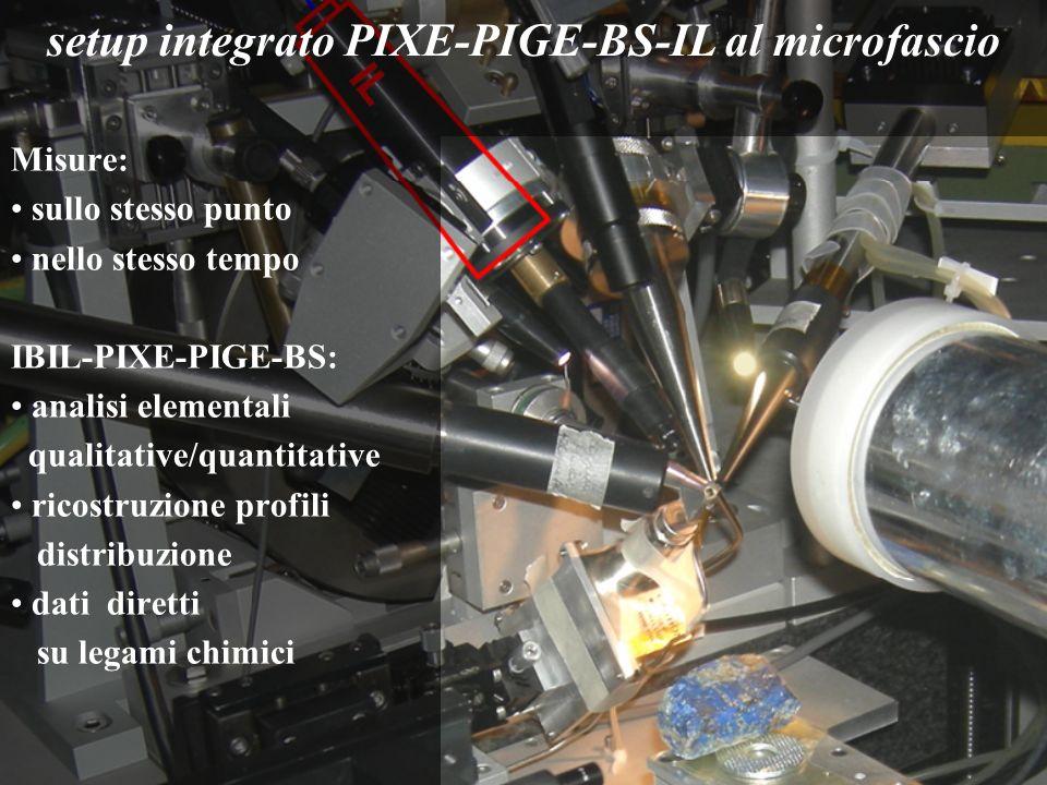 setup integrato PIXE-PIGE-BS-IL al microfascio