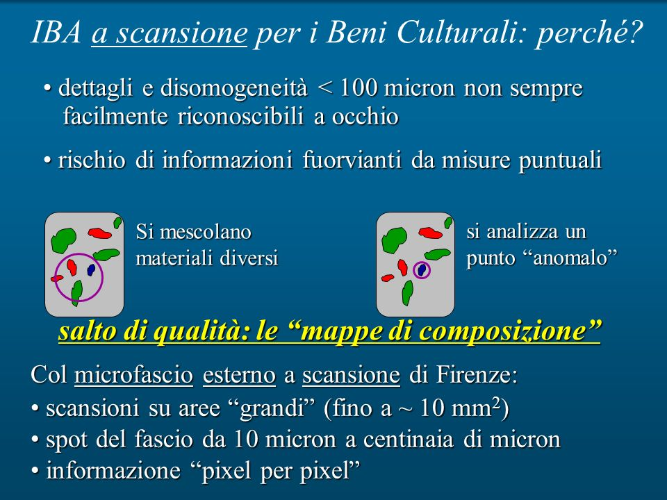 IBA a scansione per i Beni Culturali: perché