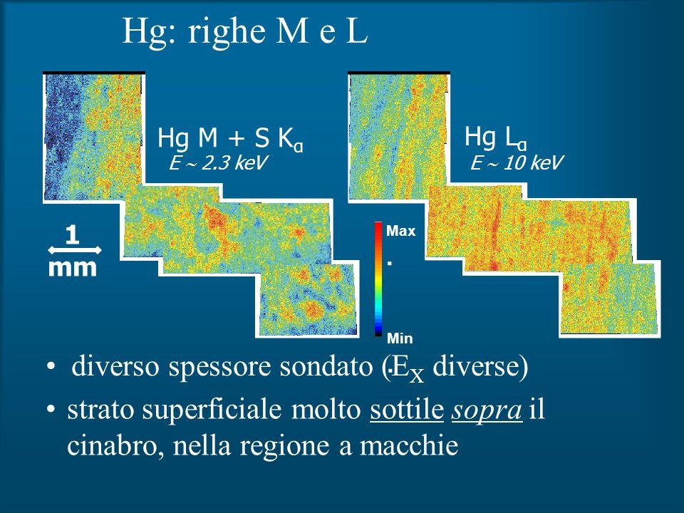 Hg: righe M e L diverso spessore sondato (EX diverse)