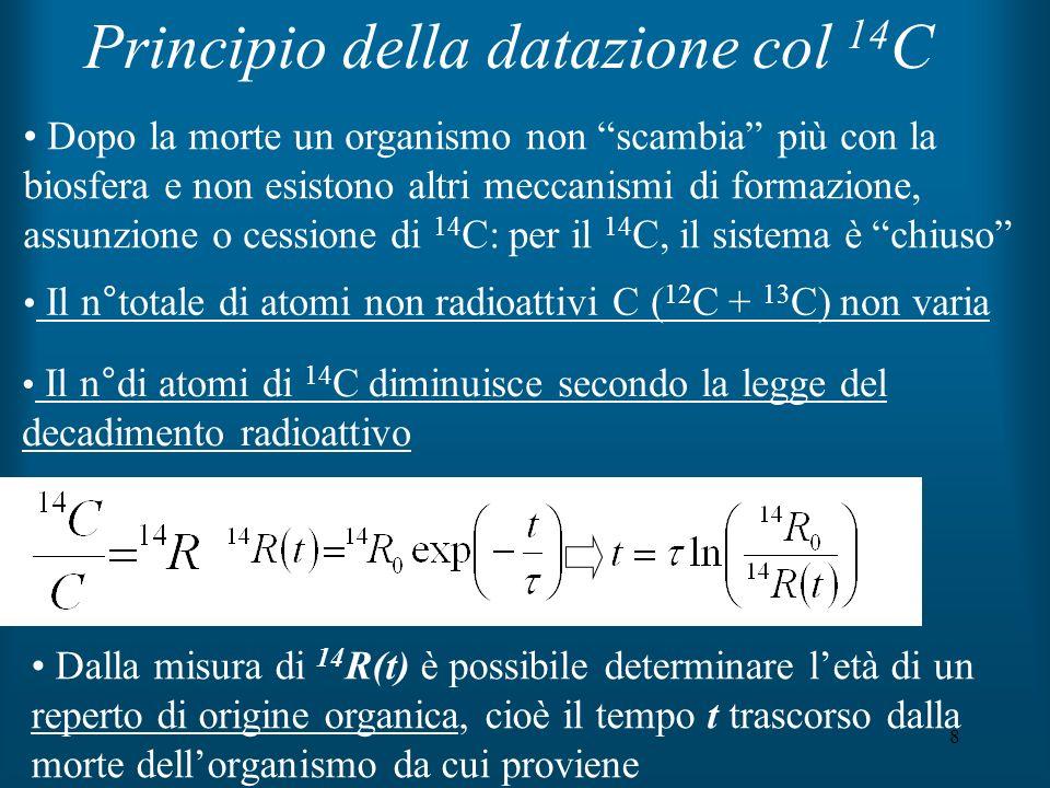 Principio della datazione col 14C