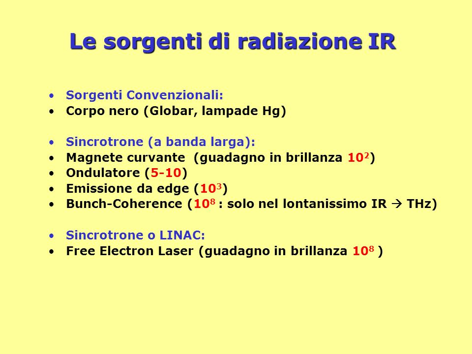 Le sorgenti di radiazione IR