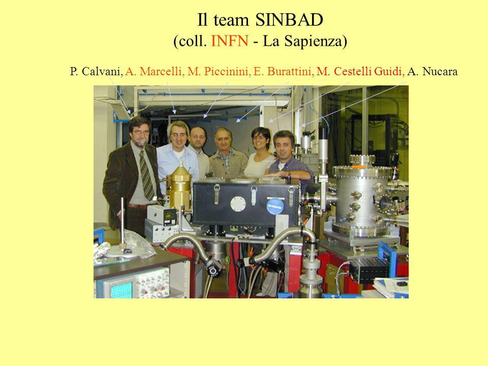 Il team SINBAD (coll. INFN - La Sapienza)