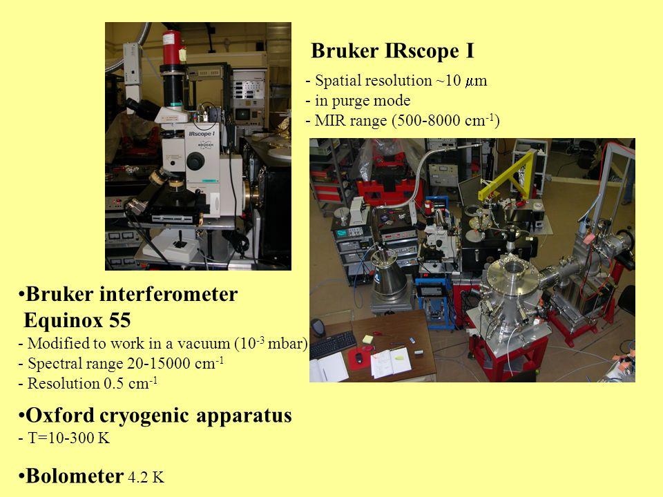 Bruker interferometer Equinox 55