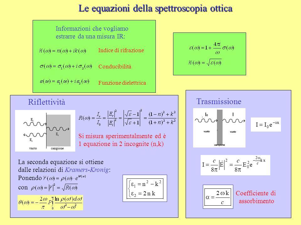 Le equazioni della spettroscopia ottica