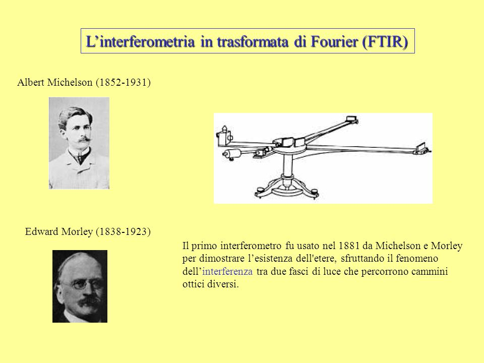 L'interferometria in trasformata di Fourier (FTIR)